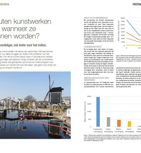 GWW vakblad jubileum editie